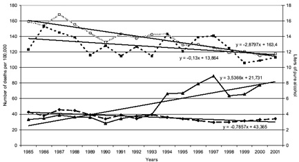 an introduction to the issues related to alcohol consumptions in the united states Introduction societal changes in the united states may be reflected in  drinking patterns and problems  1990) has shown that non-white college  students report lower rates of both alcohol consumption and drinking-related  problems.
